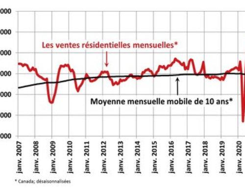 Un mois de décembre record vient clore une année record pour les ventes résidentielles au Canada