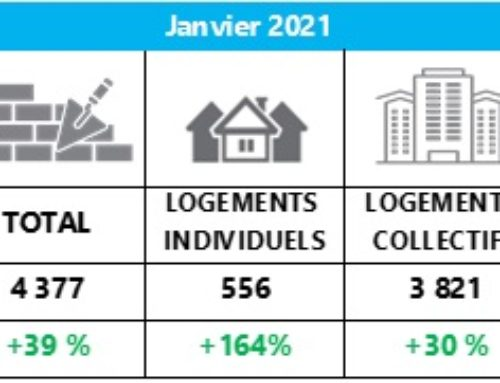 Mises en chantier en janvier 2021 pour la construction résidentielle au Québec : l'année débute sur la même lancée que les derniers mois de 2020